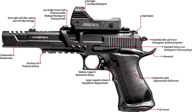Umarex Legends Race Gun Set with Red Dot Sight CO2 Air Pistol